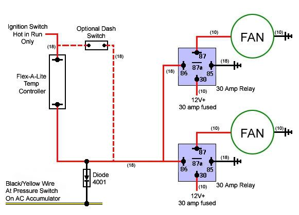 5fc95a4253532dba8c368e1ce755bf97 30 amp relay wiring diagram efcaviation com 12v 30 amp relay diagram at n-0.co