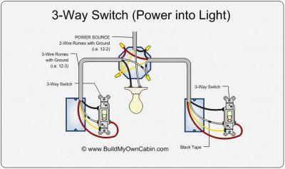 3-way switch diagram (power into