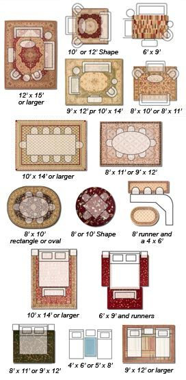 I Got Your Rug What Rug For What Room House Ideas Pinterest Style Charts And To Be