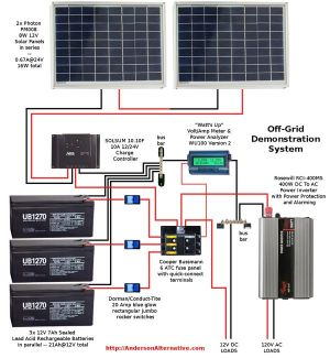 25 Best Ideas about Rv Solar Panels on Pinterest | Solar panel kits, Diy solar panel kits and