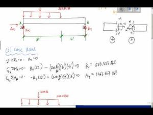 22 best images about Civil Engineering pe exam Study guide