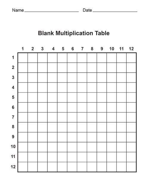 Multiplication Table Template. 10 x 10 times table charts. 1000 ...