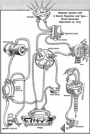 Ironhead Simplified Wiring Diagram for 1972 Kick  The Sportster and Buell Motorcycle Forum