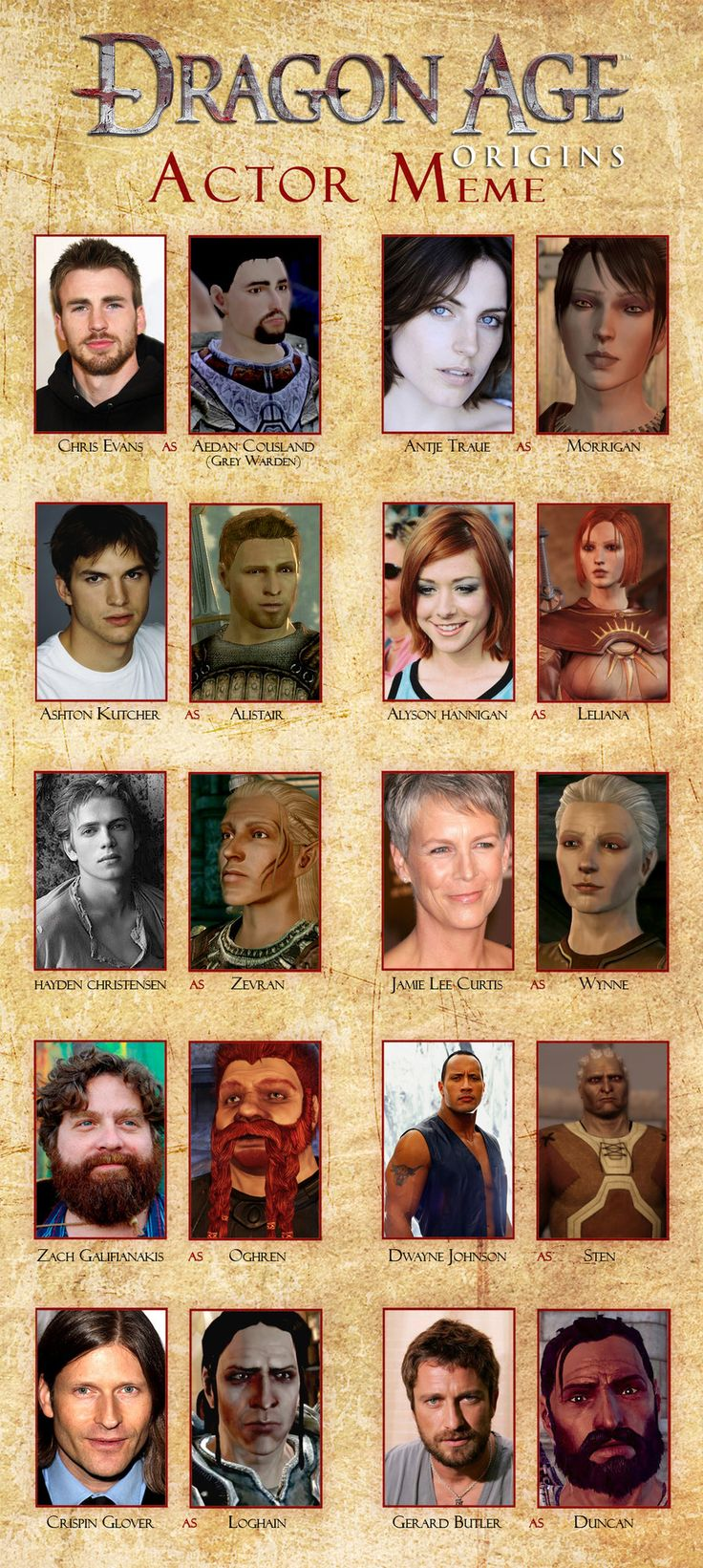 Ok, I can see it. Now go make the movie! Dragon Age