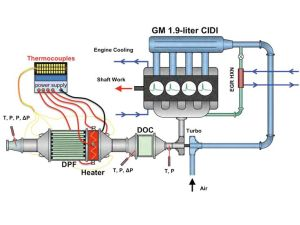 #Electric Generator Diagram #EEE #Electronics | Electrical Components | Pinterest | Electronics
