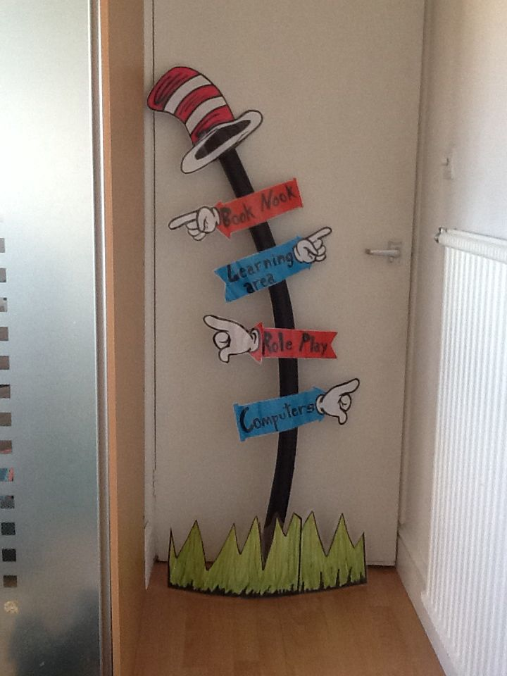 Dr seuss signpost i made this for a friends classroom i