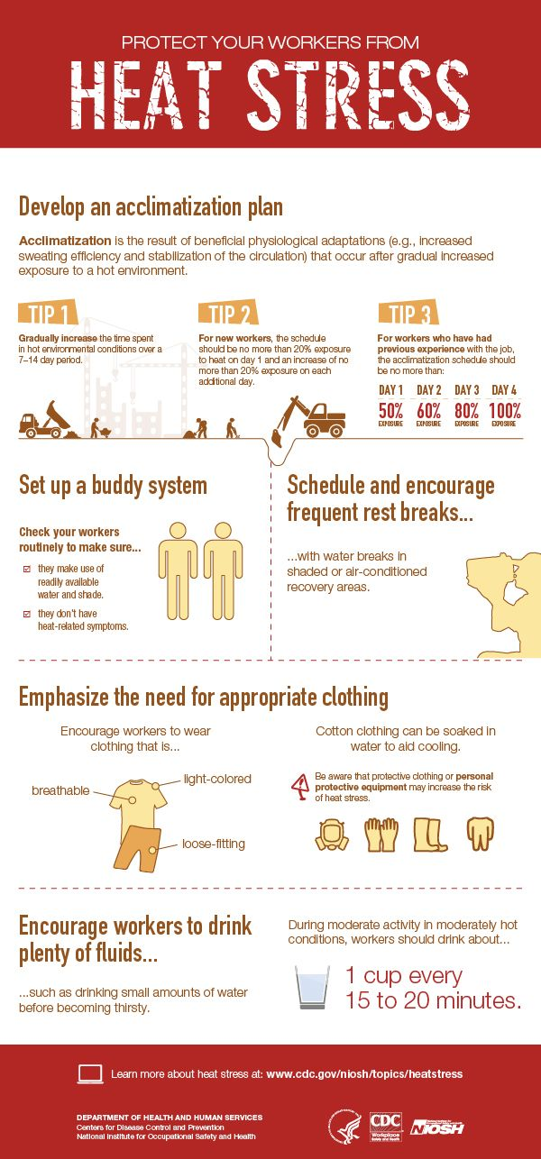 Preventing Heat Stress in the Workplace http