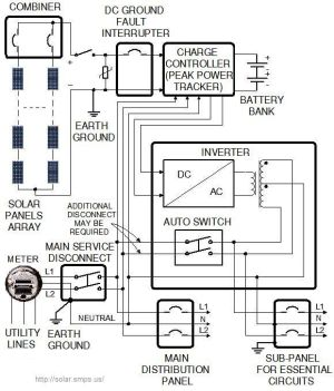 Solar Panel Wiring Diagram | Home improvement | Pinterest
