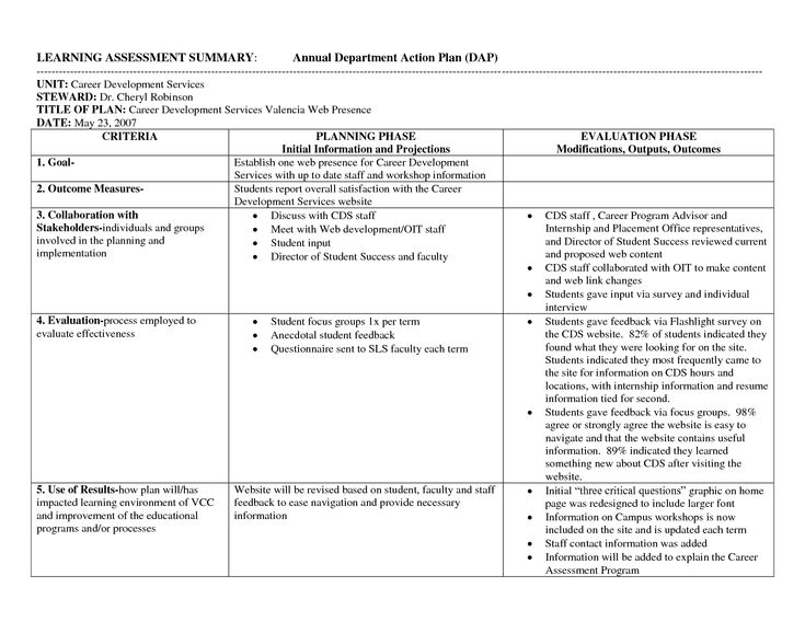 Report Plan Template internal audit report for it companies – Homicide Report Template