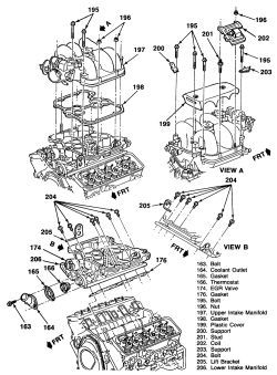 1999 chevy 43 engine blazer diagram | Re: Compatible