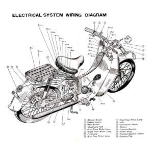 Super Club Electric Wiring Diagram | motorcycles