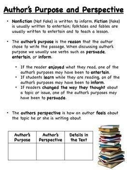 Author S Purpose And Perspective Reference Sheet