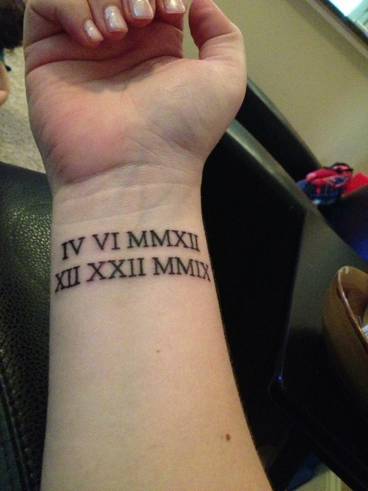 Roman Numeral Wrist Tattoo of birthdays Tattoo Ideas