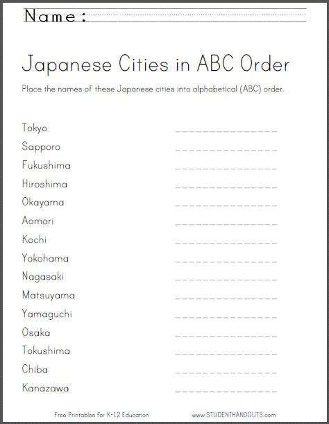 Japanese Cities In Alphabetical Abc Order