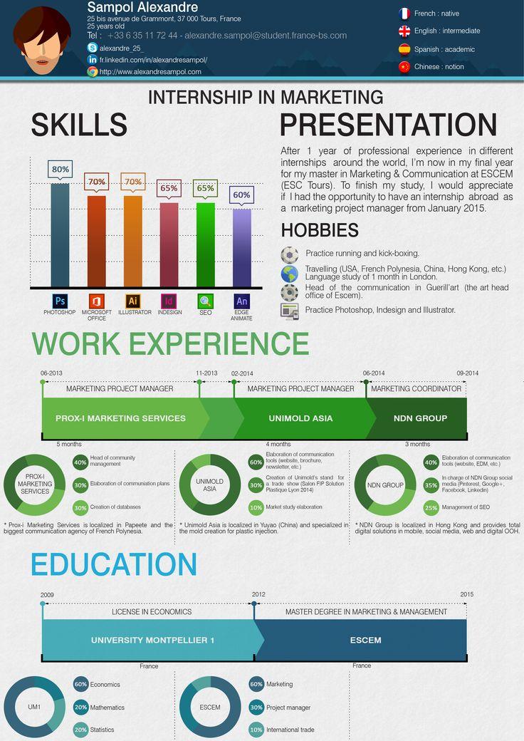 CV Alexandre Sampol 2015 CV Internship Marketing