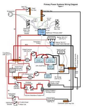 Boat Wiring Schematic | Boat | Pinterest | Boating