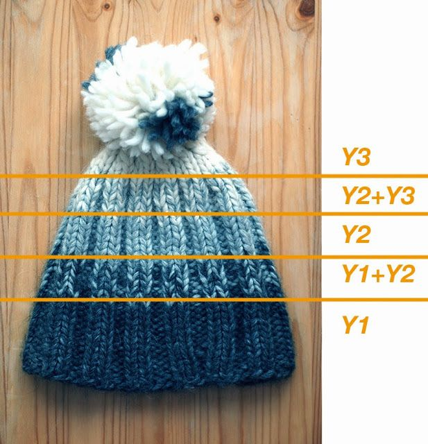 582 Best Images About Free Hat Knitting Patterns On Pinterest