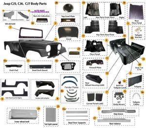 Interactive Diagram  Jeep CJ Body Parts | Jeep CJ5 Parts Diagrams | Pinterest | Jeep cj, Jeeps