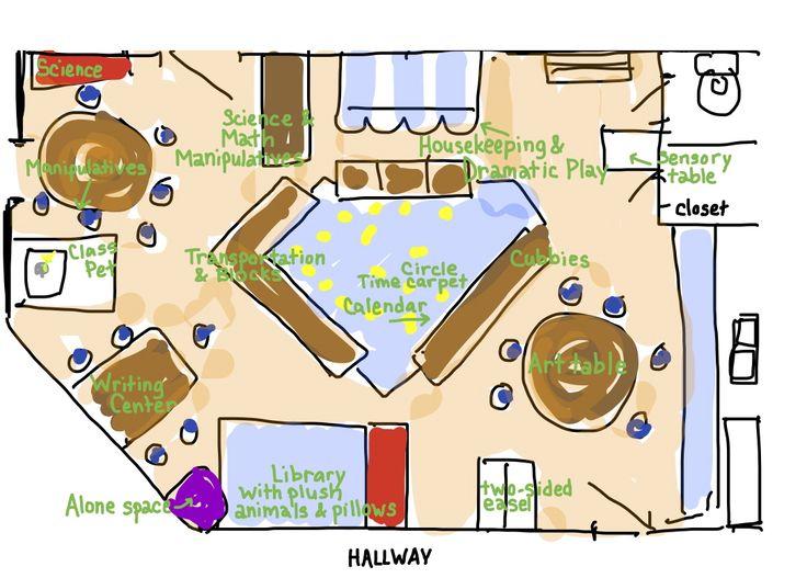 17 Best Ideas About Preschool Classroom Setup On Pinterest