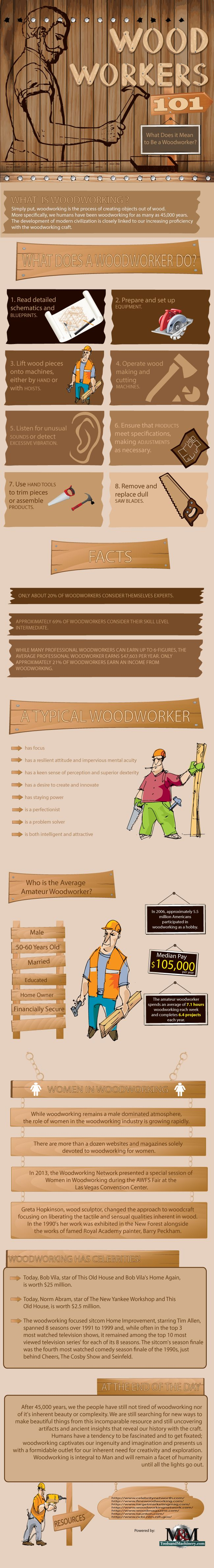 what it means to be a woodworker
