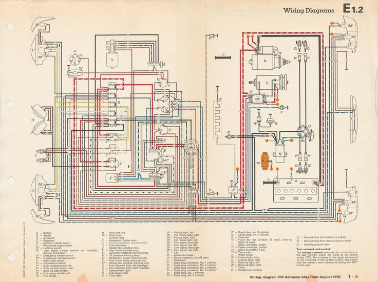 1971 VW Karmann Ghia Wiring-Diagram