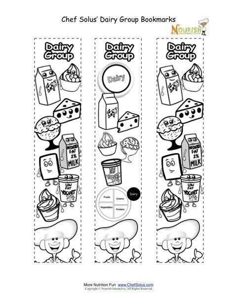 Childrens Coloring Activity That Promotes The Food Groups