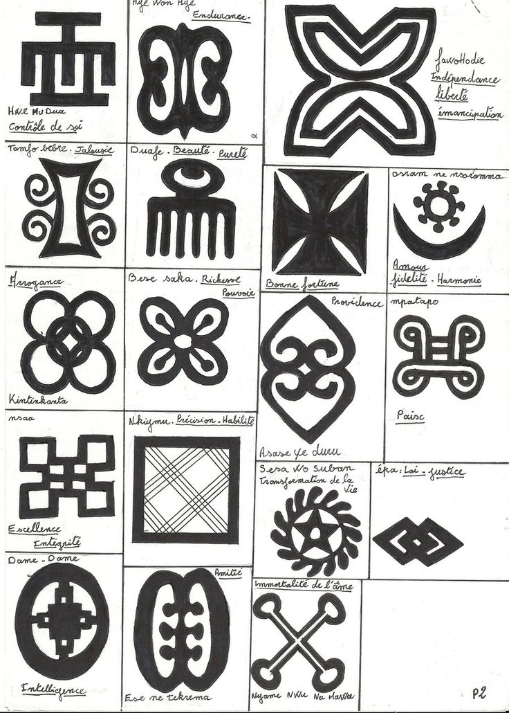 african tattoo symbol of determination Idée Symbole