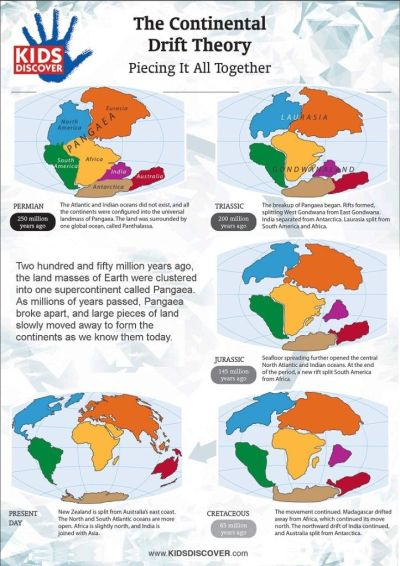 1000+ images about Plate tectonics on Pinterest