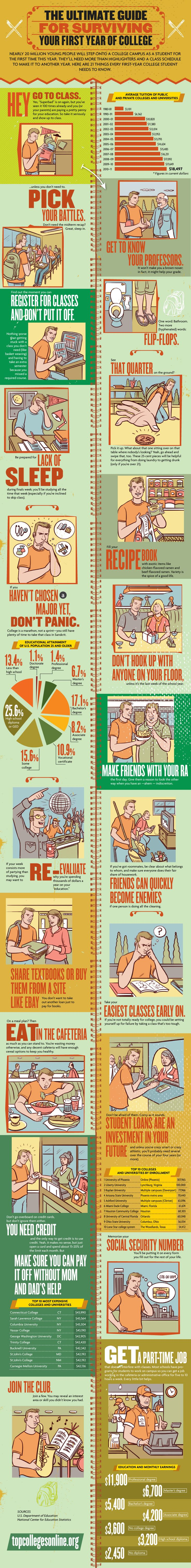 99 Education Infographics Ideas College Education Educational Infographic