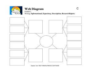 Expository Writing Graphic Organizer | Web Diagram | 5th