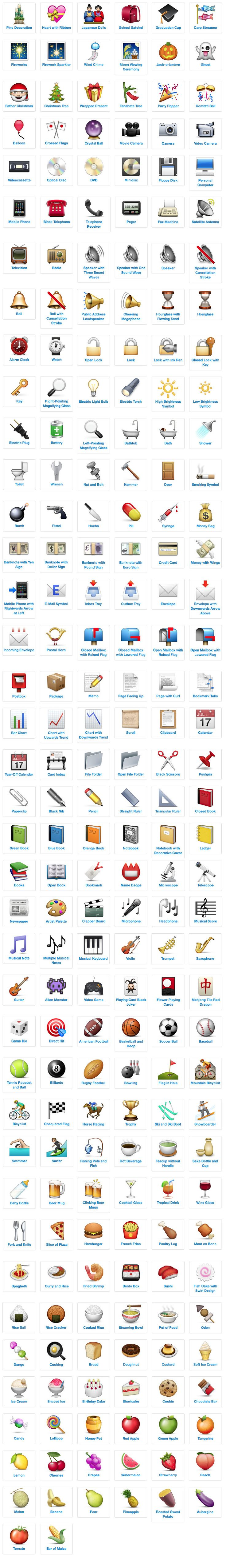 emoji icon list objects with meanings and definitions A