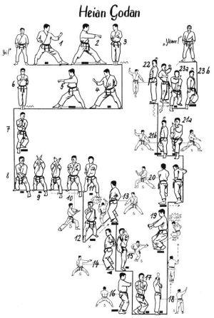 Shorin Ryu Kata Diagrams | Pinan Godan  Budopedia
