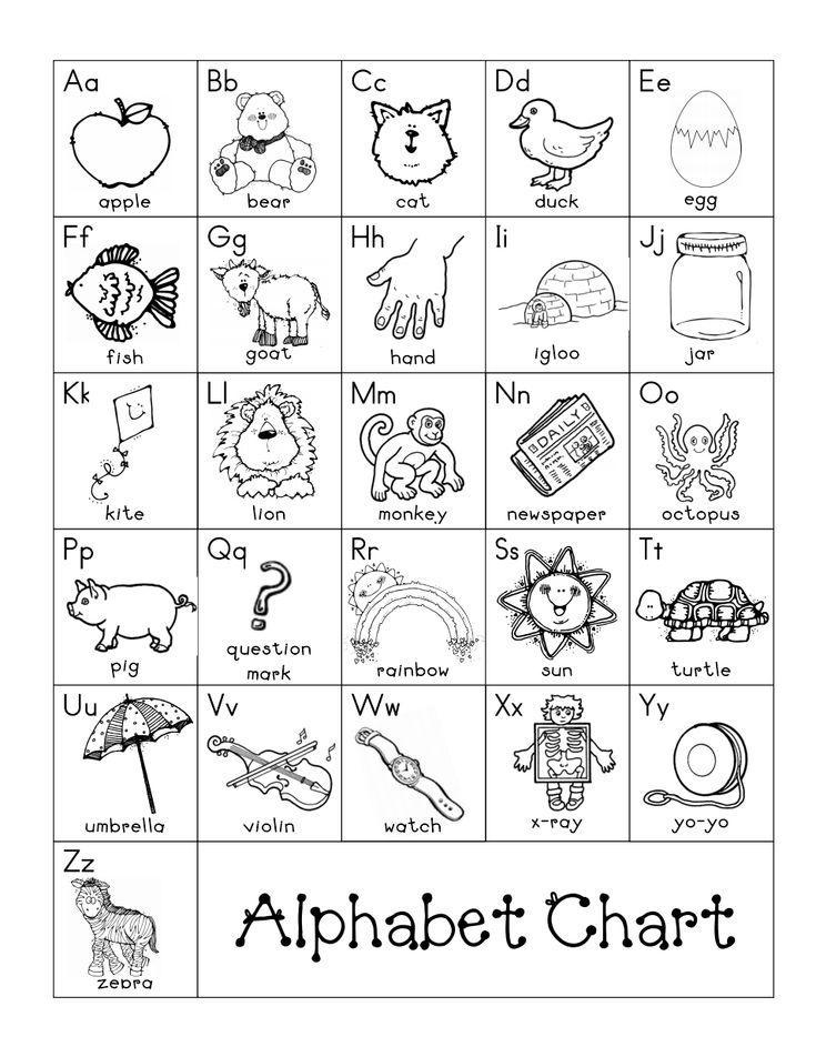 alphabet chart.pdf Classroom Ideas! Pinterest Alphabet