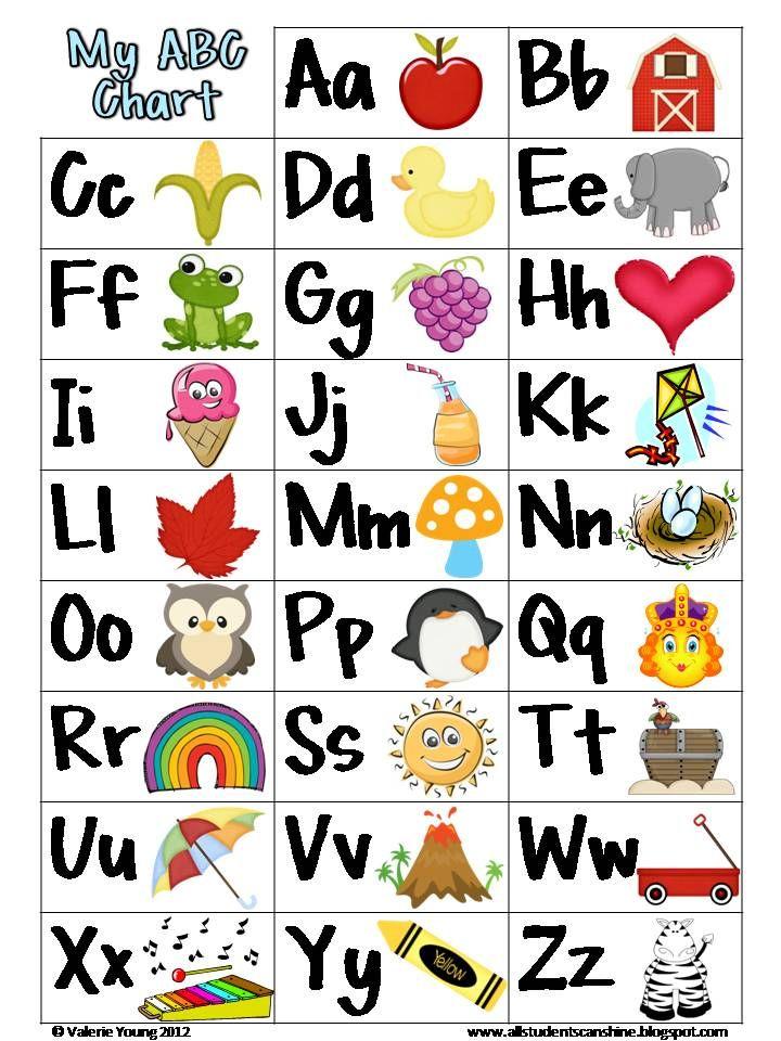 Free Printable ABC Chart Kindergarten ABC Chart School