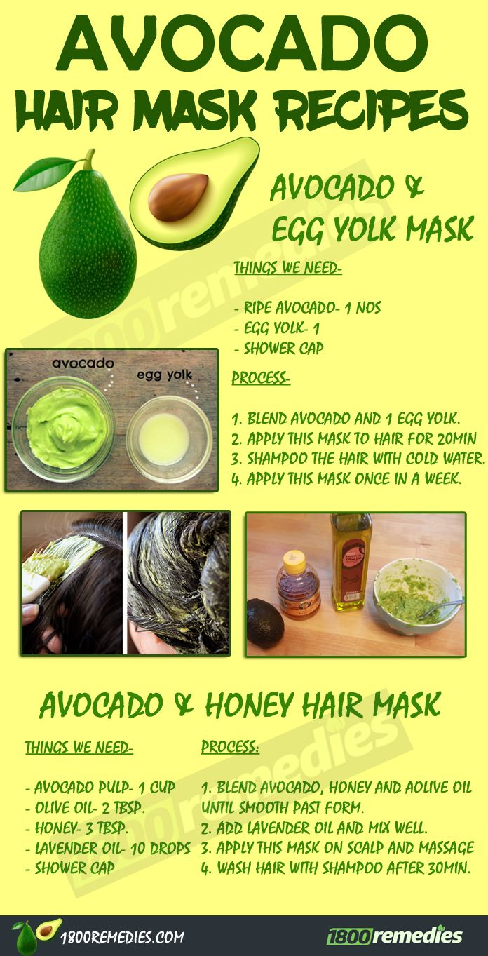 Avocado Hair Mask HAIR Health Pinterest Avocado