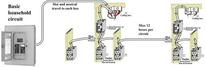 electrical residential wiring diagrams  msd 6al wiring