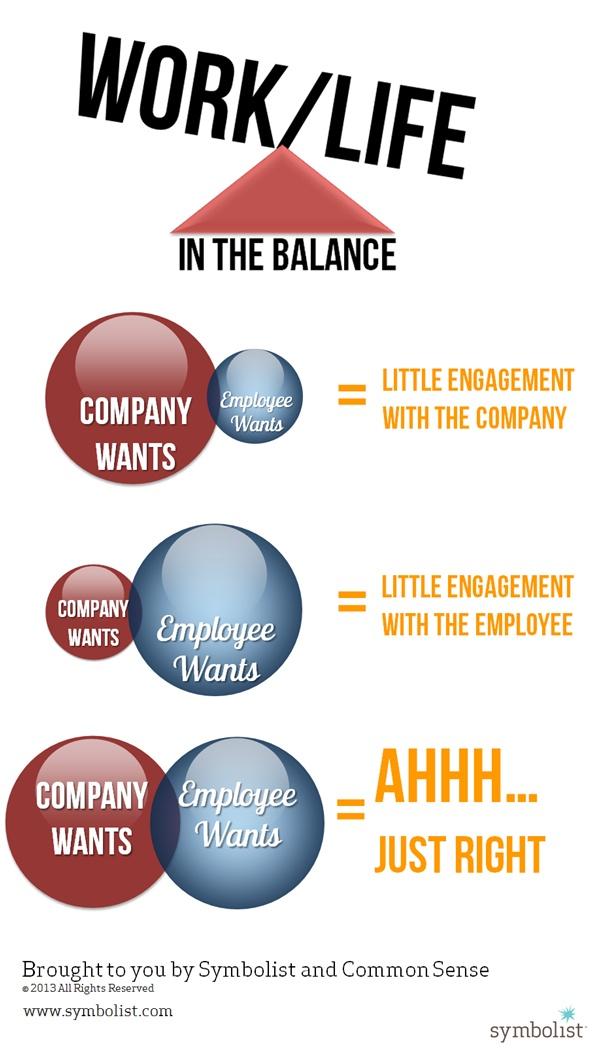 Work Life Balance Isn't About Time Life Balance Examples