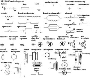 Wiring Diagrams Symbols  http:wwwautomanualparts