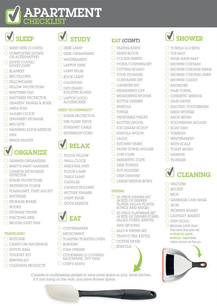 College Apartment Kitchen Checklist