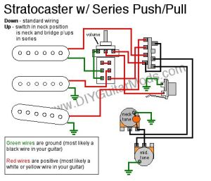 Sratocaster Series PushPull Wiring Diagram | Electric