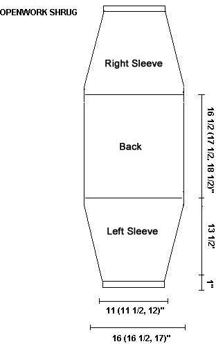 shrug diagram
