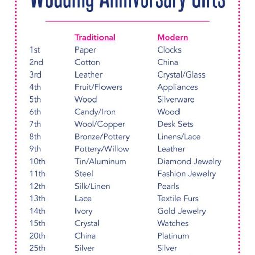 17 Best ideas about Anniversary Traditions on Pinterest | Wedding