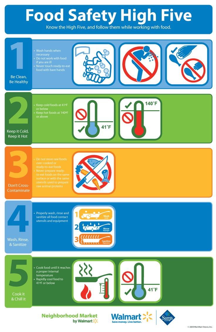 WALMART FOOD SAFETY HIGH FIVE Know the High Five, and