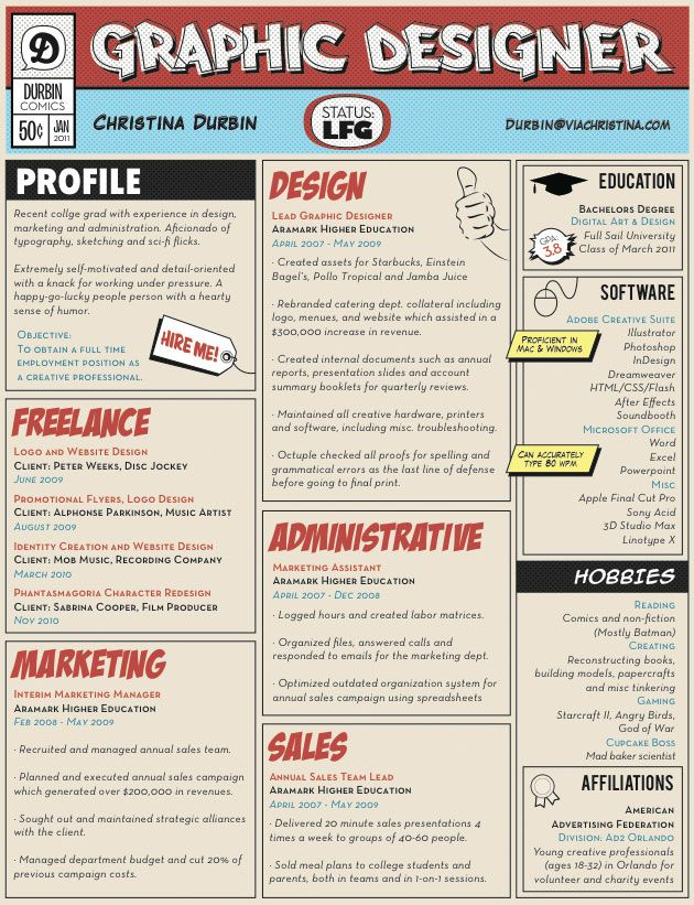 Example of a Creative Resume for Graphic Designers, from