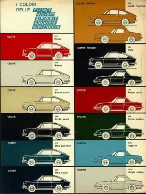 Fiat 850 Sport Coupe Poster | Car Posters | Pinterest | Coupe, Sports and Fiat 850