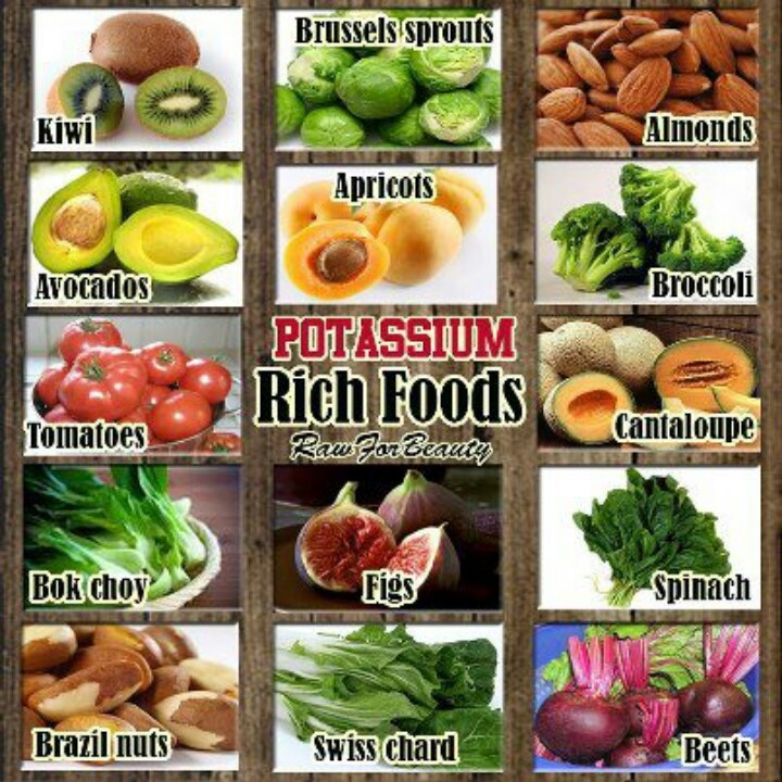 Potassium rich foods Food Pinterest Potassium rich