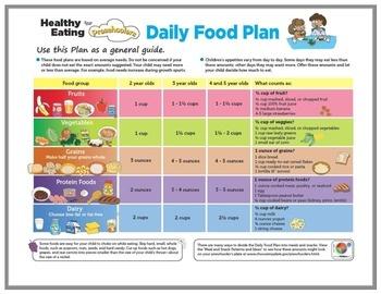 Nutritional Health Worksheets