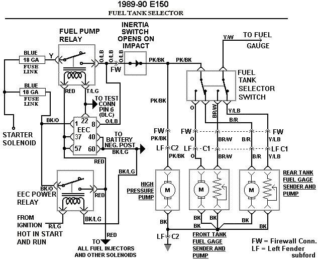 1984 ford f 150 fuse diagram