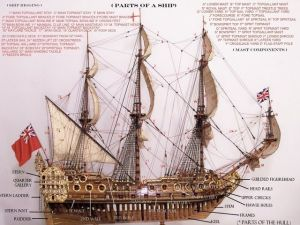 Parts of a ship diagram | Ships | Pinterest | The o'jays