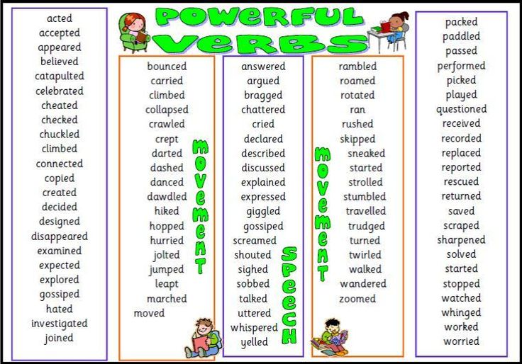 verbs on a resume